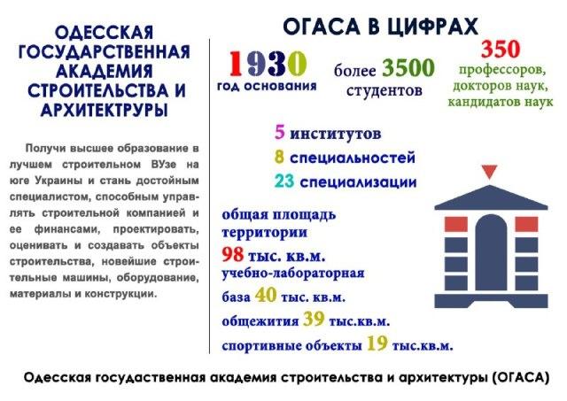 Сроки сдачи сессии платное обучение украина программа парус обучение бесплатно